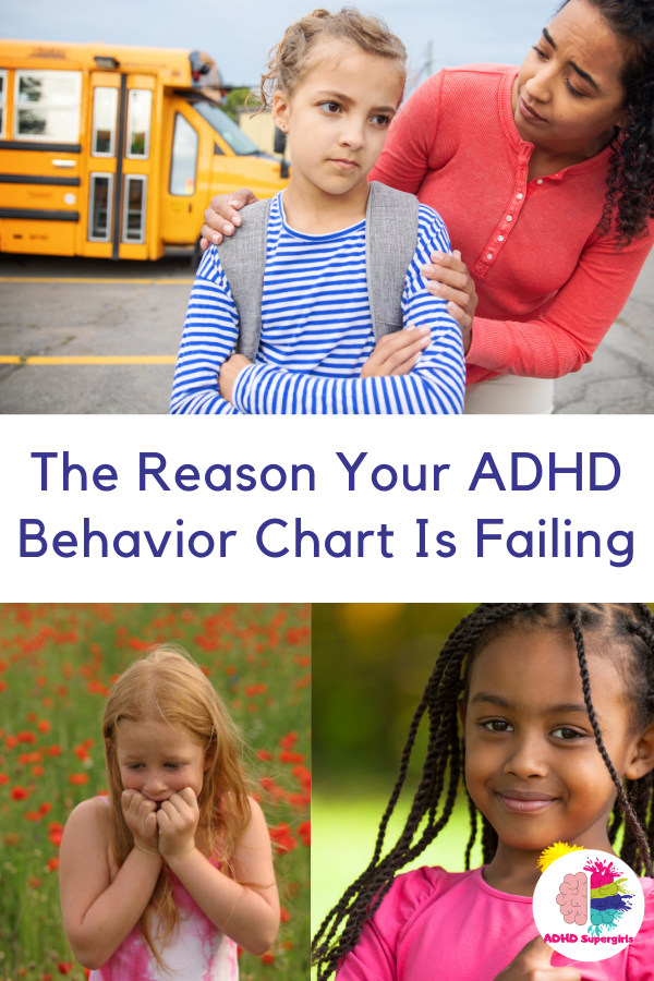 ADHD Behavior Charts for Home